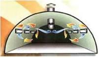 Схема руху повітря з шахтною вентиляцією