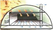 Схема руху повітря з вентиляцією з-під підлогових каналів