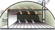 Схема руху повітря з стельовою вентиляцією