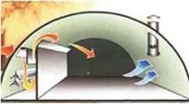 Схема руху повітря з коридорною вентиляцією