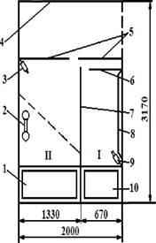 Схема станкового обладнання ОСМ-120