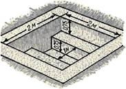Подвійна яма для спалювання трупів
