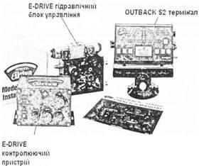 Система паралельного водіння OUTBACK S 2 з гідравлічною системою підрулювання